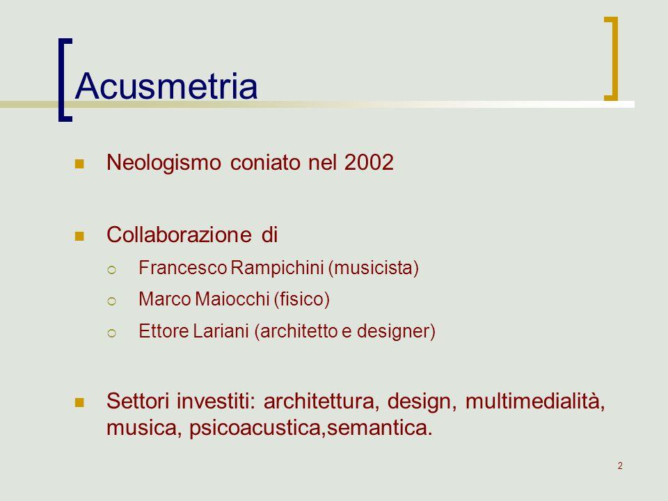 Acusmetria Neologismo coniato nel 2002 Collaborazione di