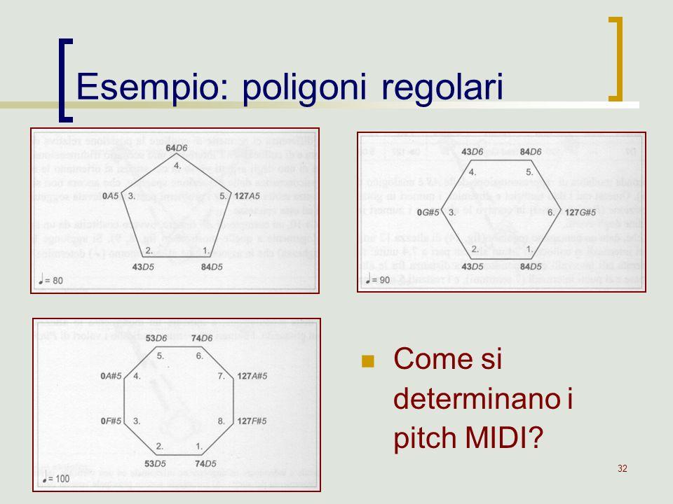 Esempio: poligoni regolari