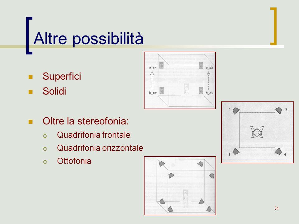 Altre possibilità Superfici Solidi Oltre la stereofonia: