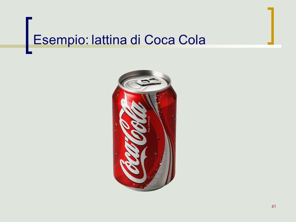 Esempio: lattina di Coca Cola