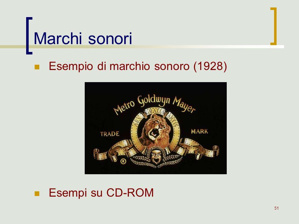 Marchi sonori Esempio di marchio sonoro (1928) Esempi su CD-ROM