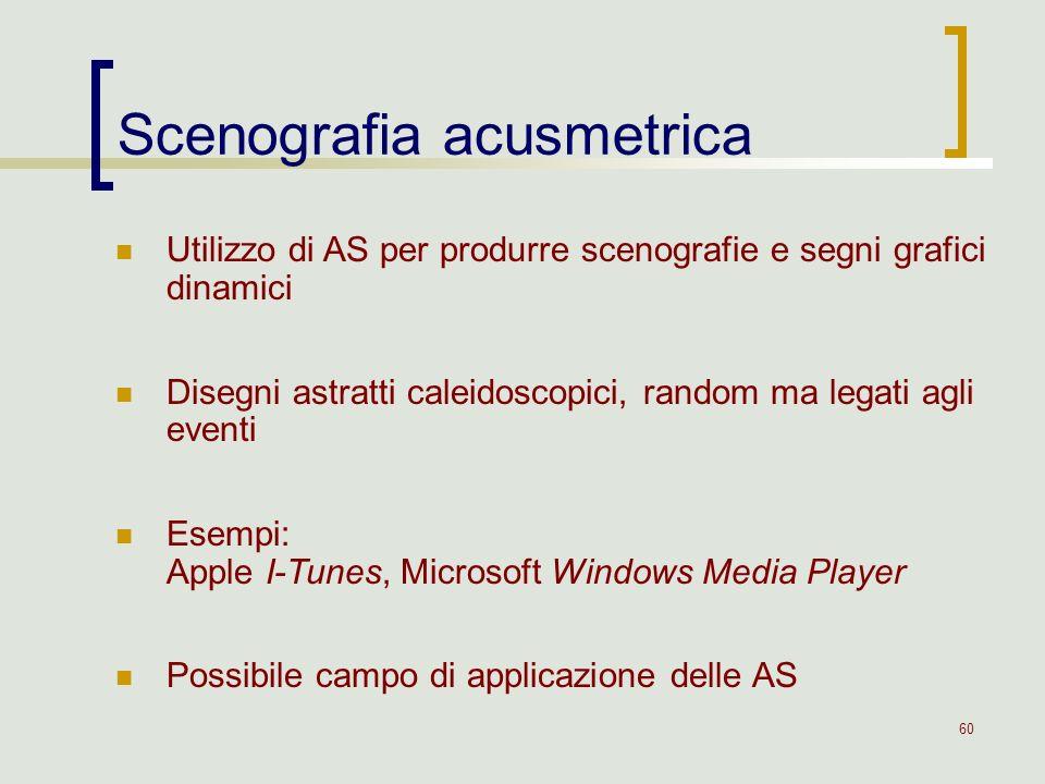 Scenografia acusmetrica