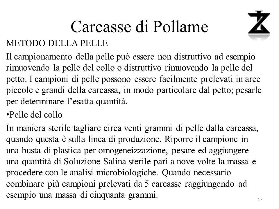 Carcasse di Pollame METODO DELLA PELLE