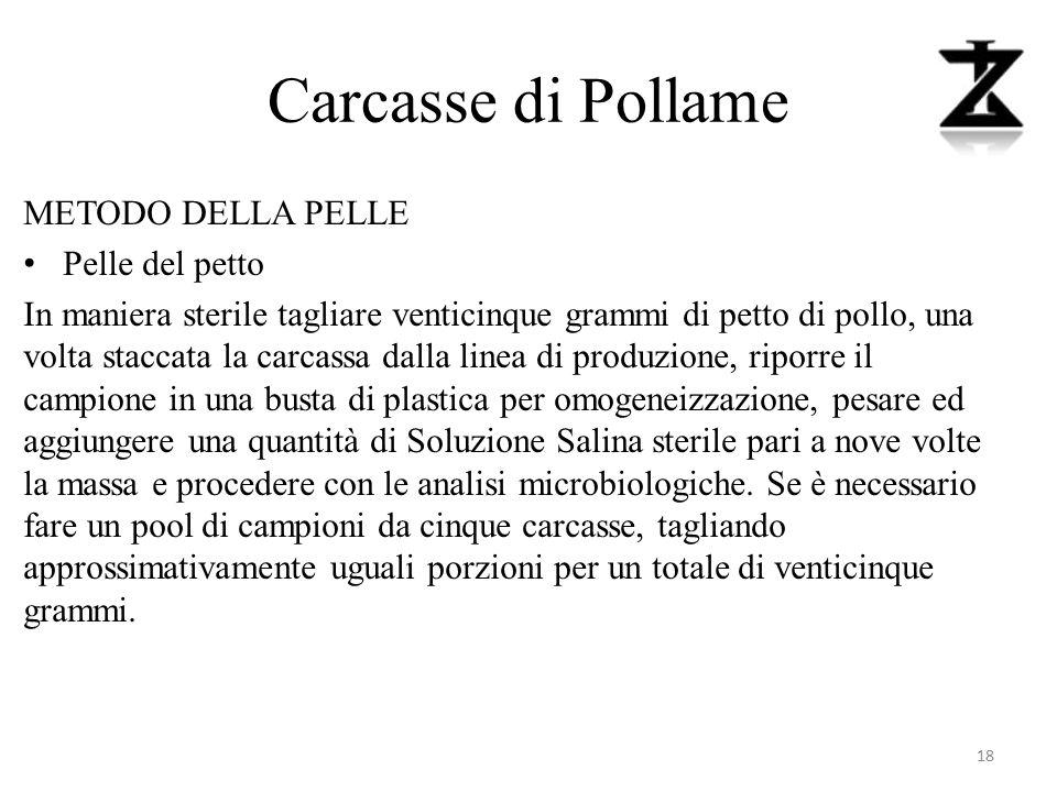 Carcasse di Pollame METODO DELLA PELLE Pelle del petto