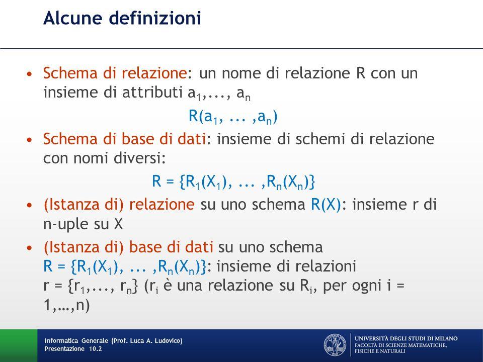 Alcune definizioni Schema di relazione: un nome di relazione R con un insieme di attributi a1,..., an.