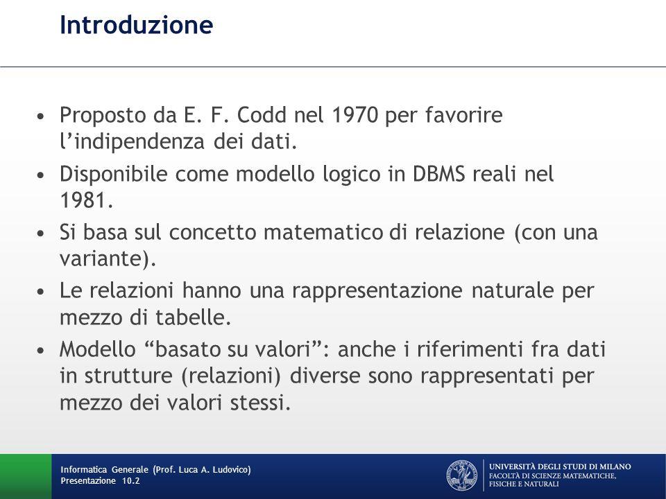 Introduzione Proposto da E. F. Codd nel 1970 per favorire l'indipendenza dei dati. Disponibile come modello logico in DBMS reali nel 1981.