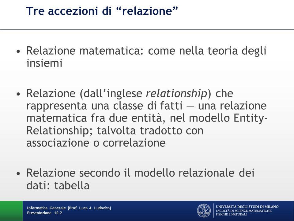 Tre accezioni di relazione