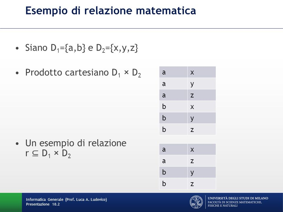 Esempio di relazione matematica