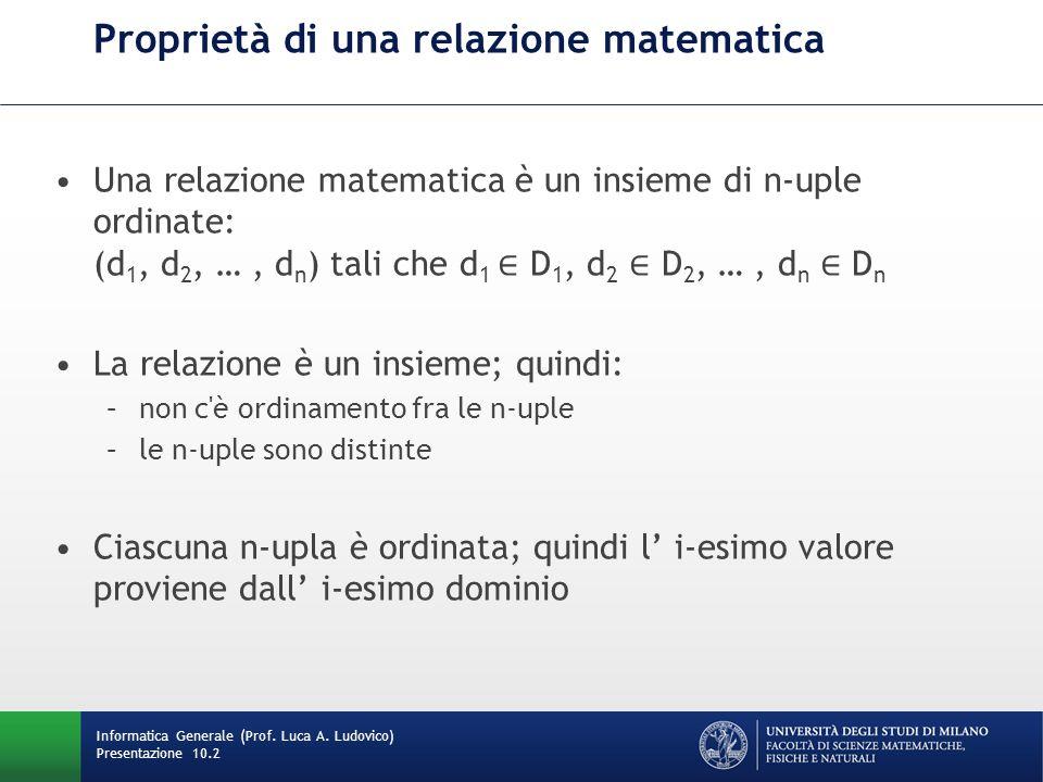 Proprietà di una relazione matematica