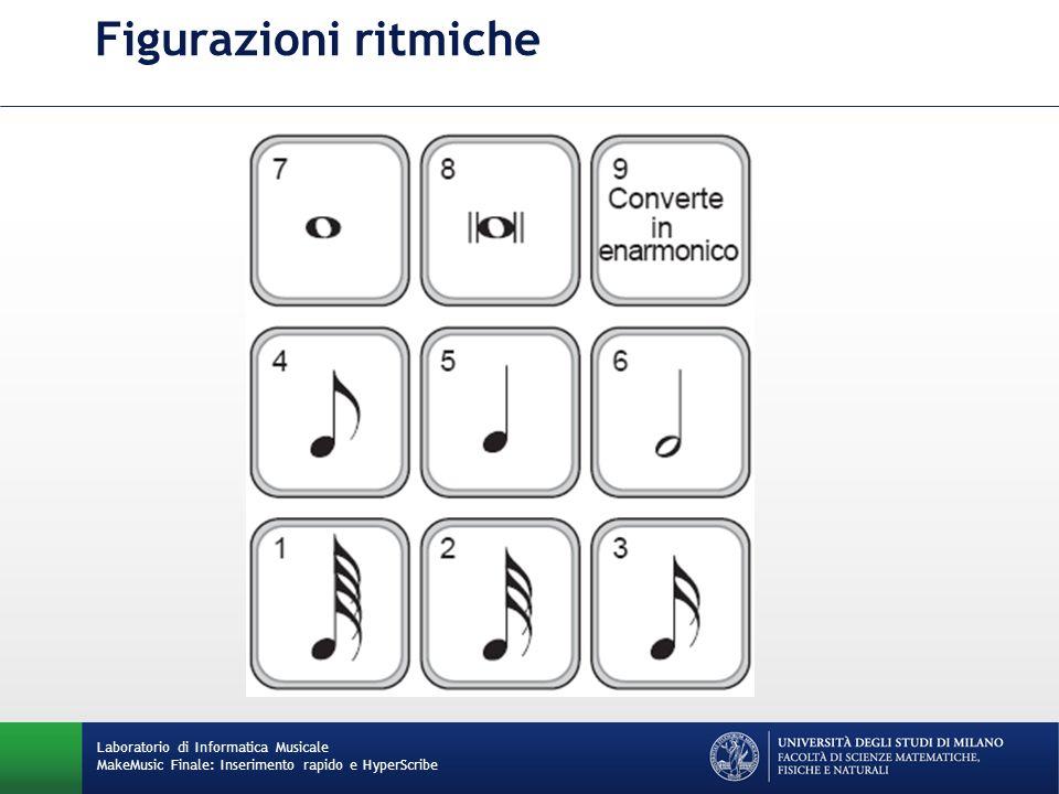 Figurazioni ritmiche Laboratorio di Informatica Musicale