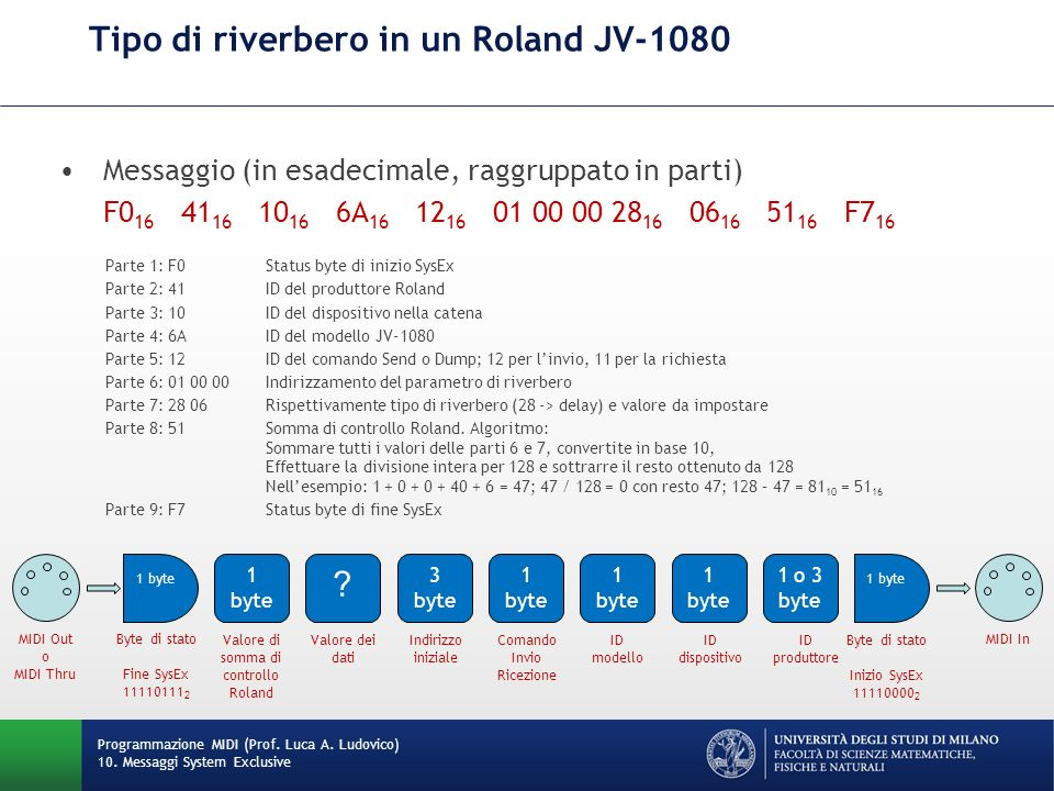 Tipo di riverbero in un Roland JV-1080