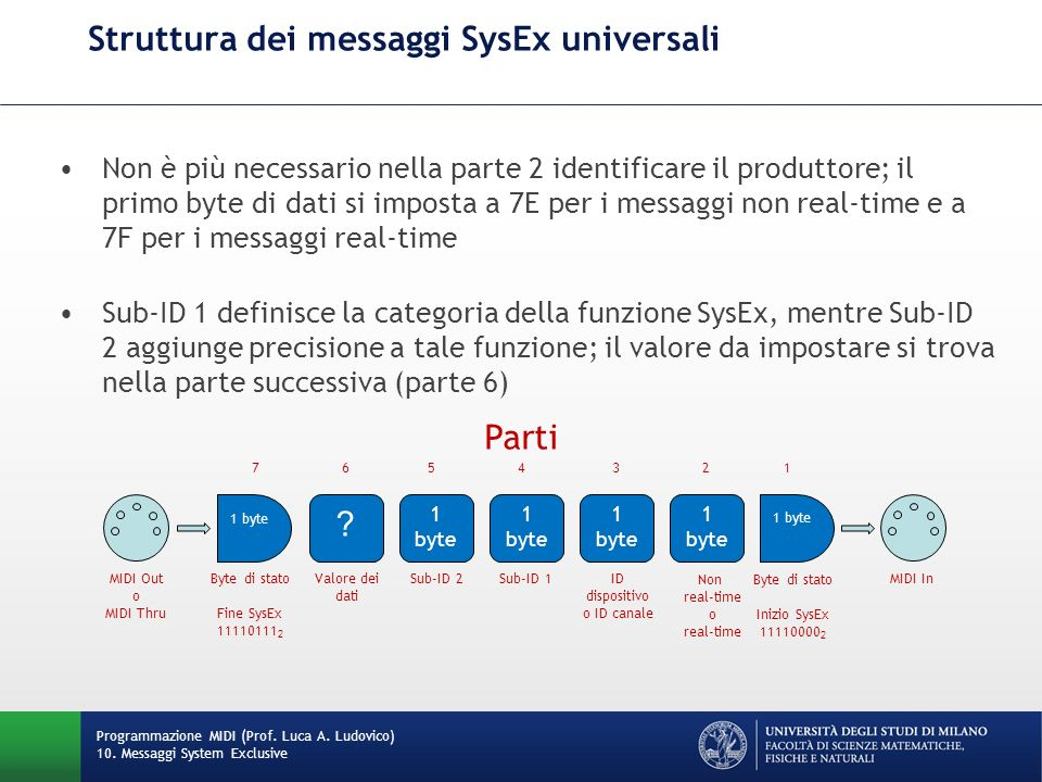 Struttura dei messaggi SysEx universali
