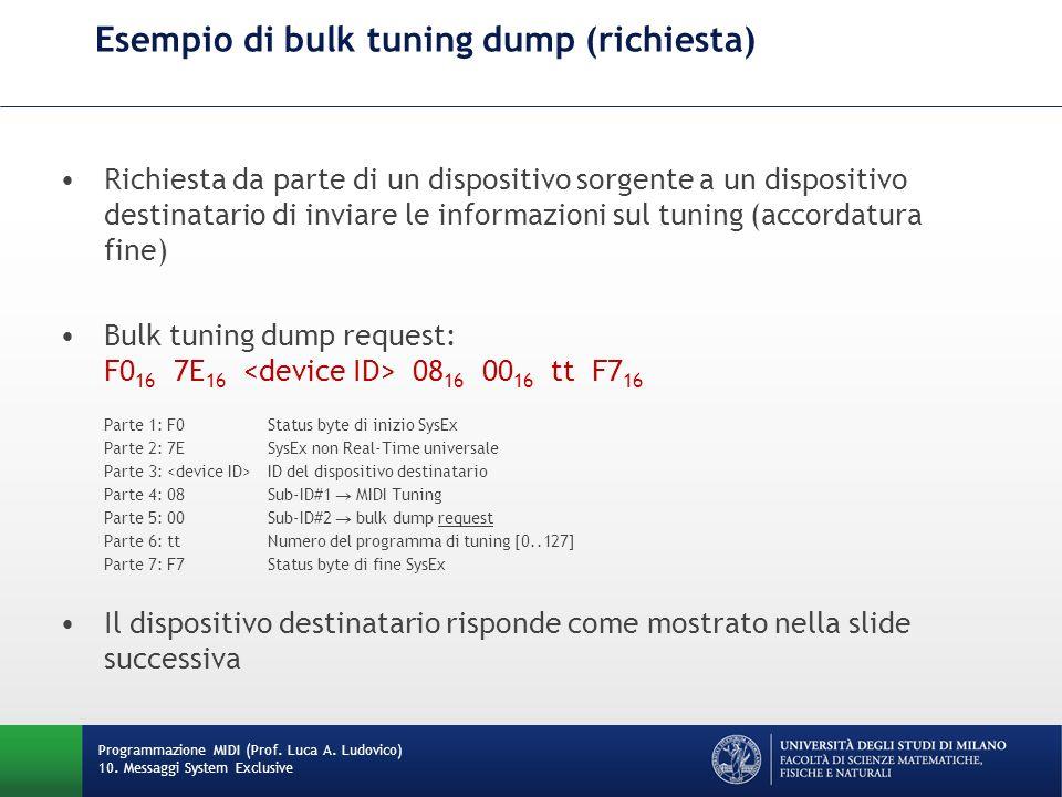 Esempio di bulk tuning dump (richiesta)