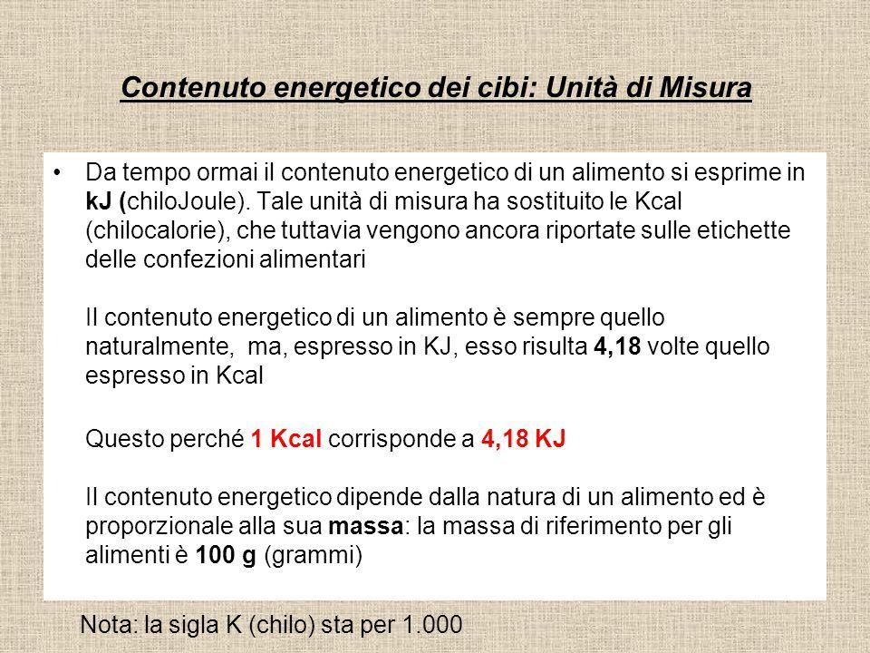 Contenuto energetico dei cibi: Unità di Misura