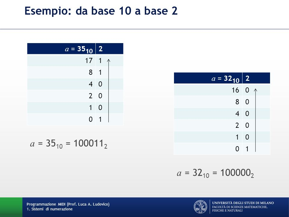 Esempio: da base 10 a base 2 a = 3510 = 1000112 a = 3210 = 1000002