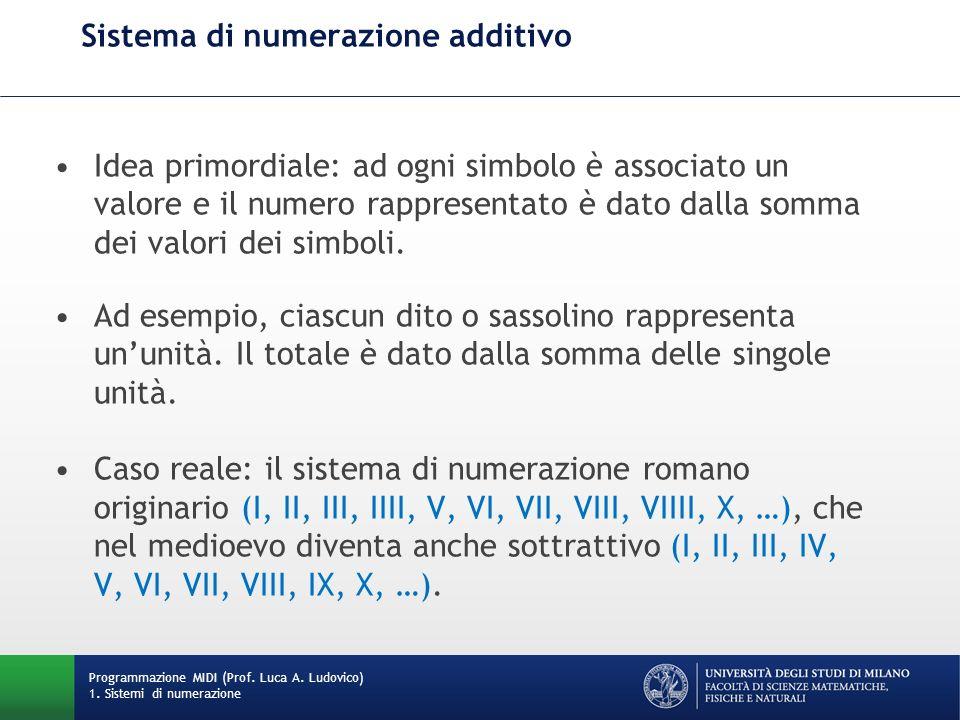 Sistema di numerazione additivo