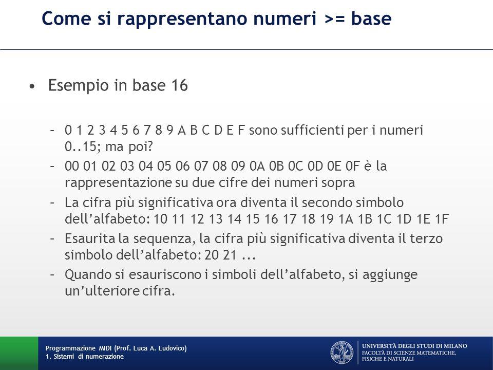 Come si rappresentano numeri >= base
