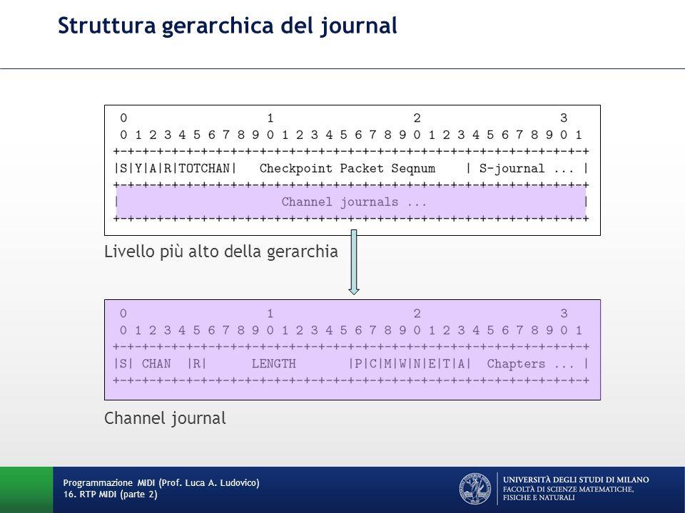 Struttura gerarchica del journal