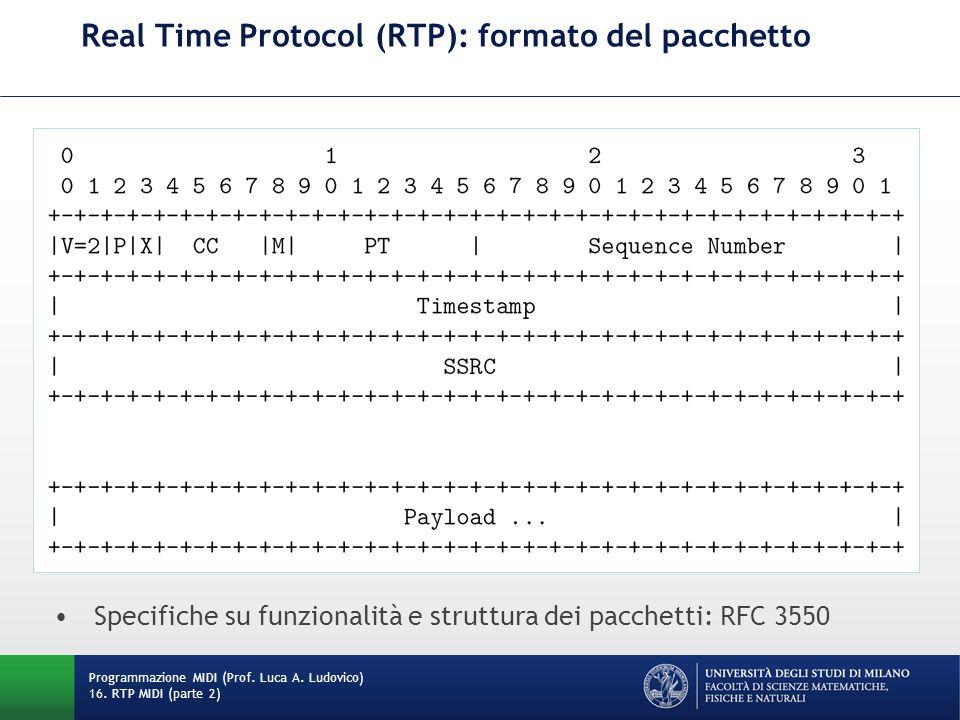 Real Time Protocol (RTP): formato del pacchetto