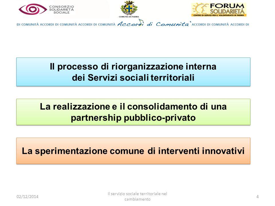 La sperimentazione comune di interventi innovativi