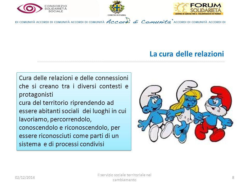 Il servizio sociale territoriale nel cambiamento