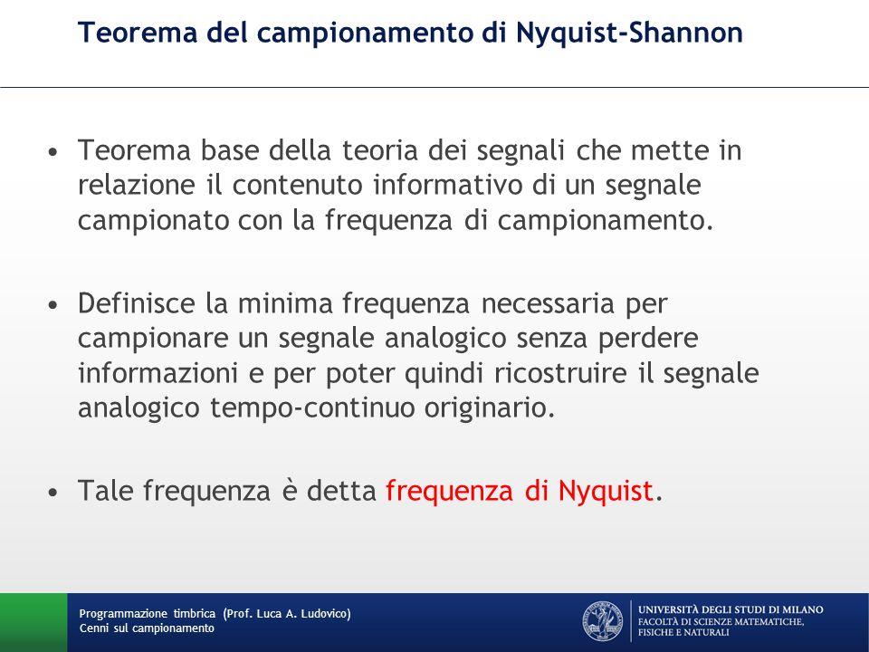 Teorema del campionamento di Nyquist-Shannon