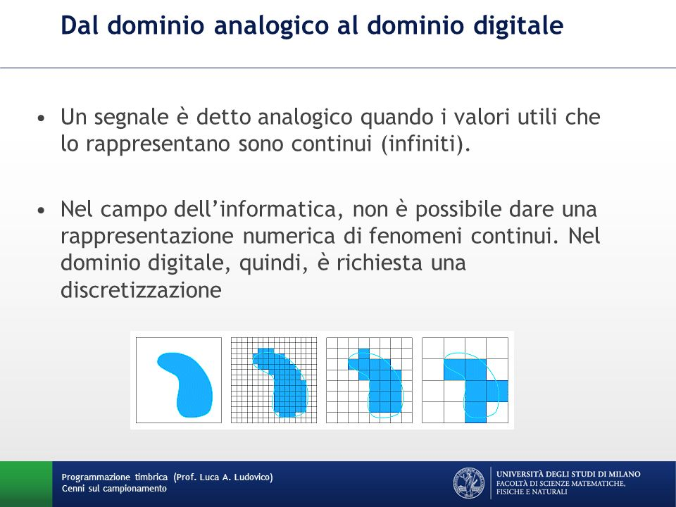 Dal dominio analogico al dominio digitale