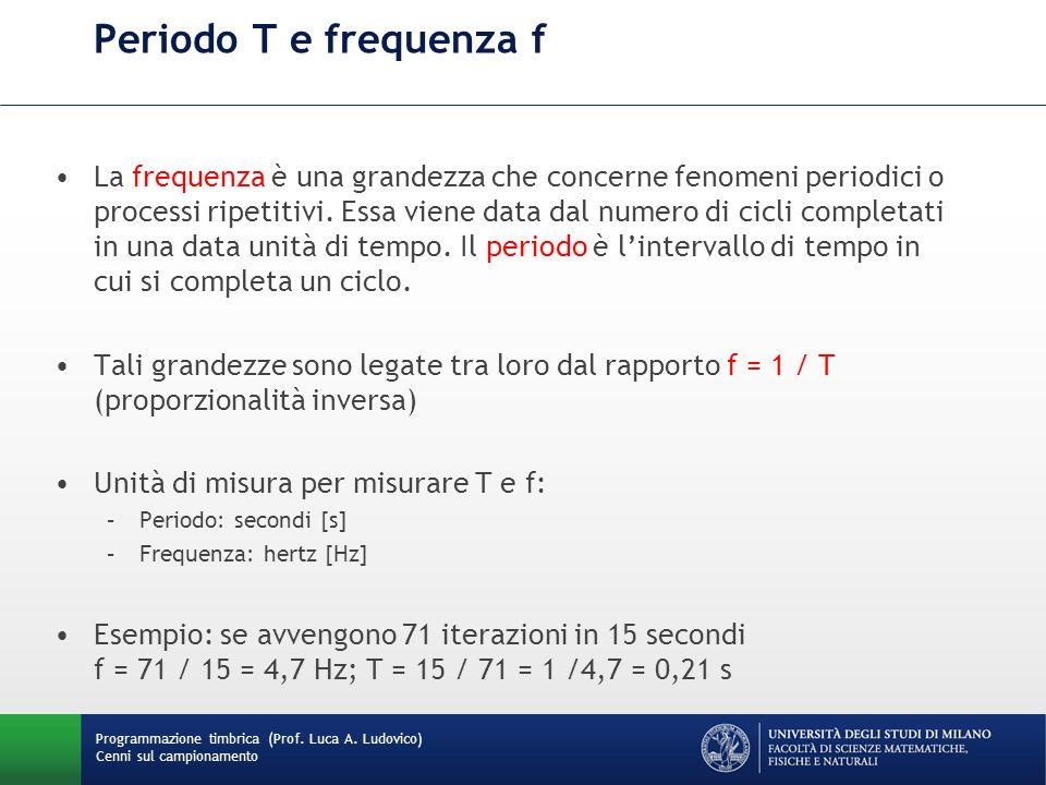 Periodo T e frequenza f
