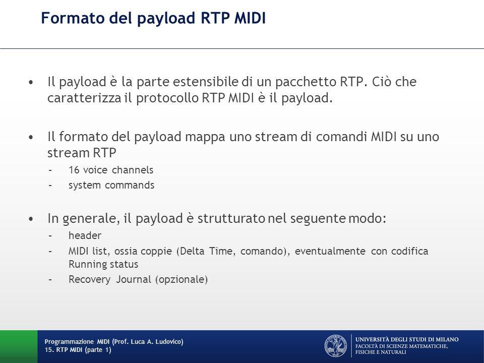 Formato del payload RTP MIDI