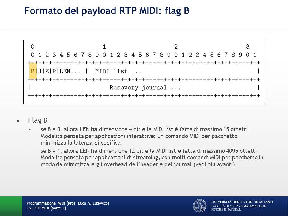 Formato del payload RTP MIDI: flag B
