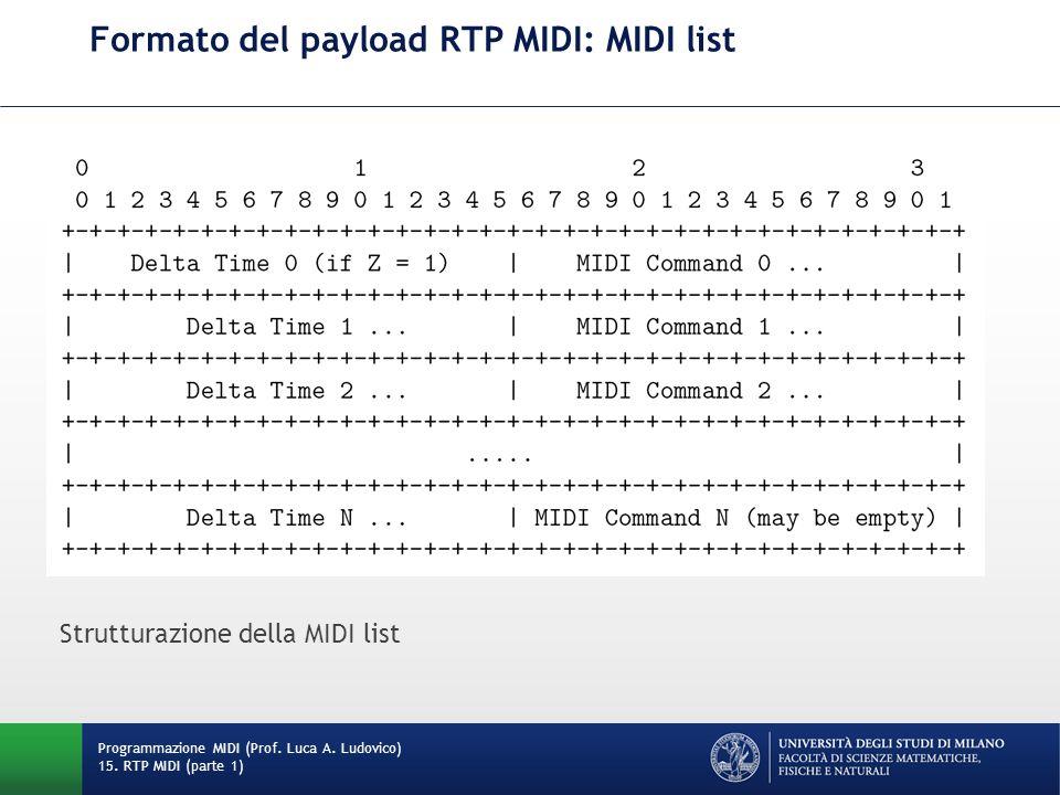 Formato del payload RTP MIDI: MIDI list
