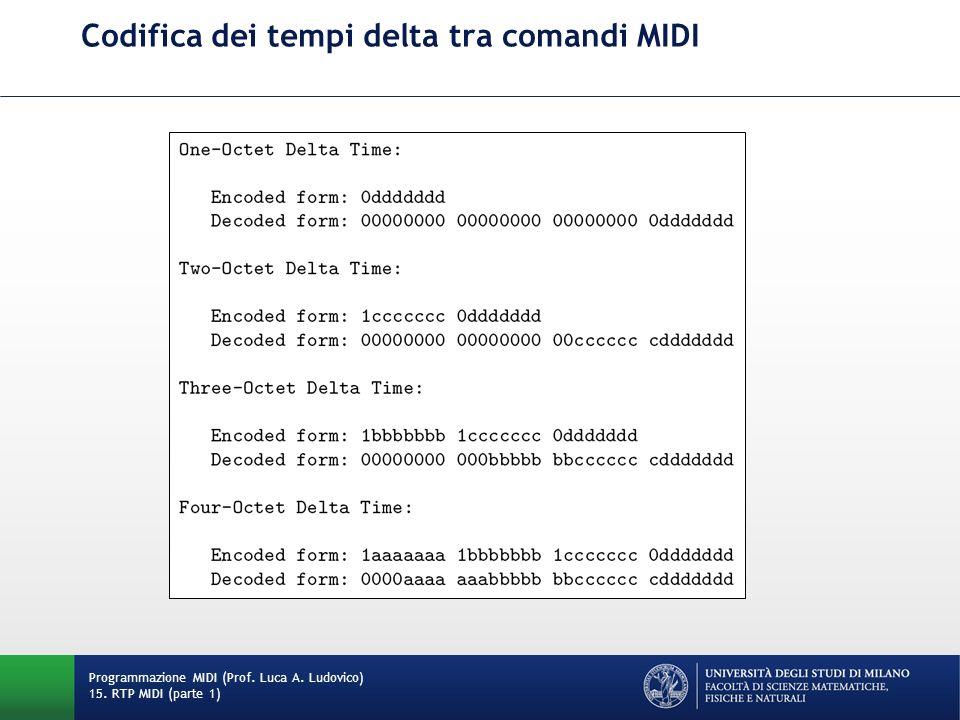 Codifica dei tempi delta tra comandi MIDI