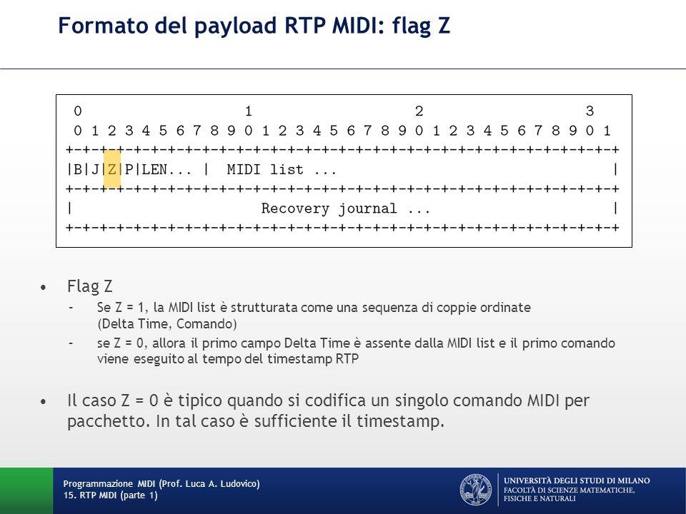 Formato del payload RTP MIDI: flag Z