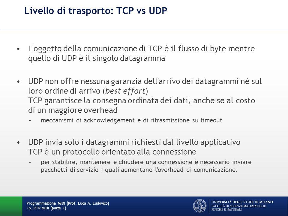 Livello di trasporto: TCP vs UDP