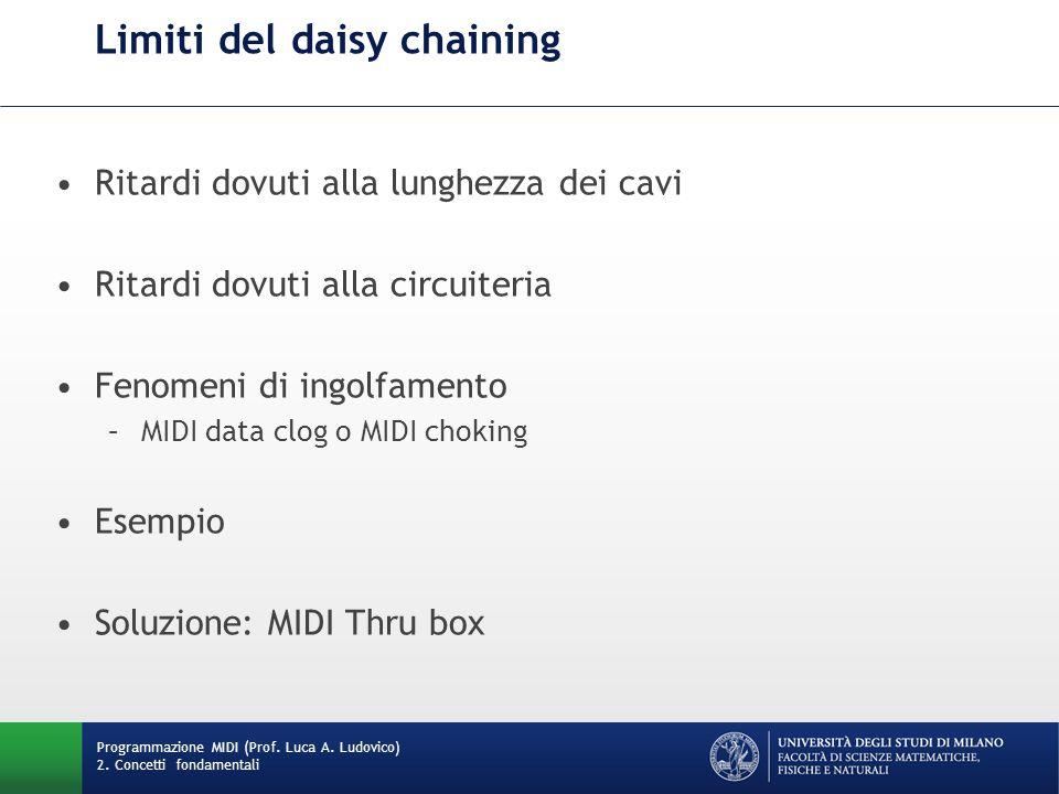 Limiti del daisy chaining