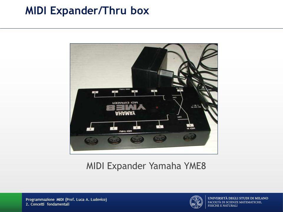 MIDI Expander/Thru box
