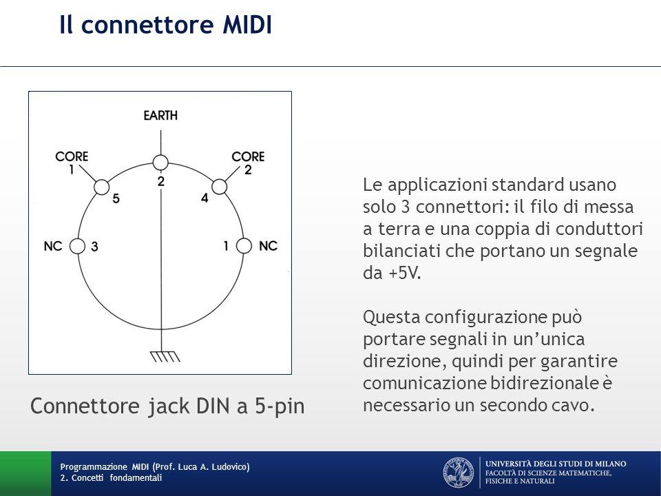 Il connettore MIDI Connettore jack DIN a 5-pin