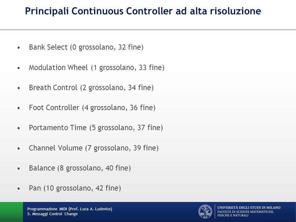 Principali Continuous Controller ad alta risoluzione