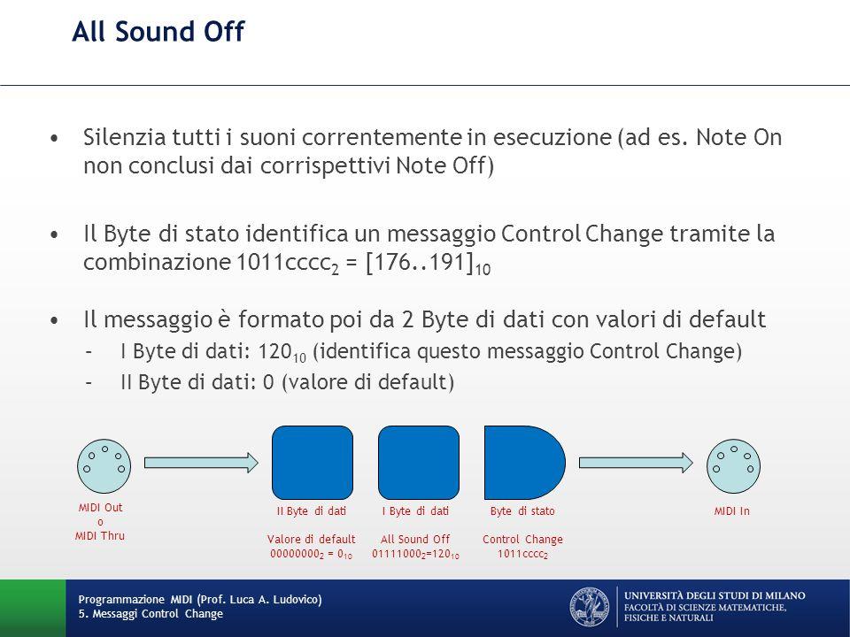 All Sound Off Silenzia tutti i suoni correntemente in esecuzione (ad es. Note On non conclusi dai corrispettivi Note Off)
