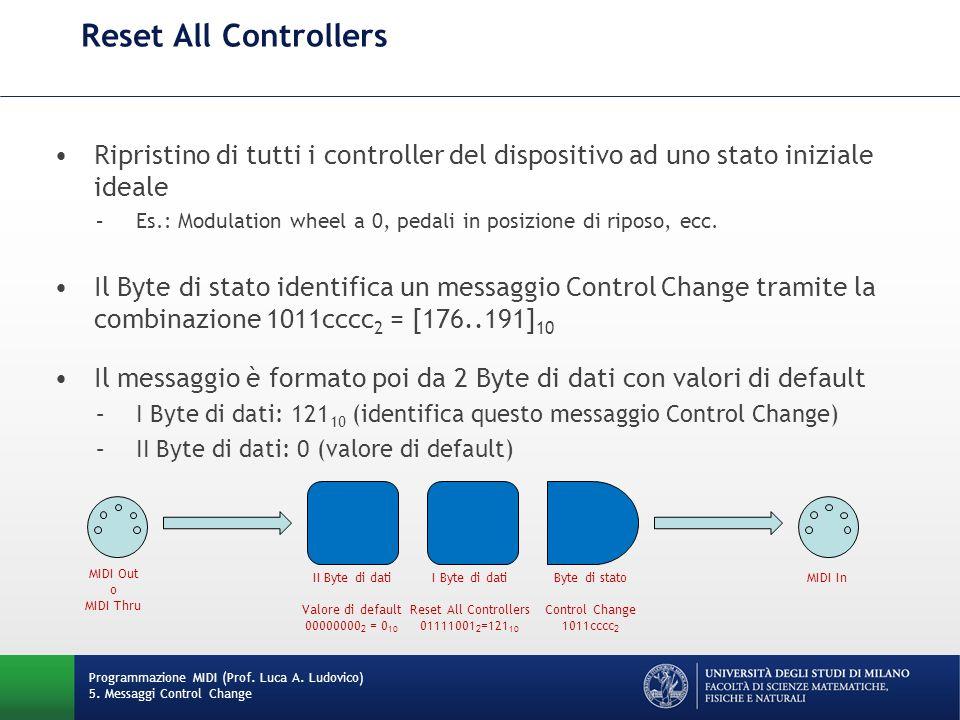 Reset All Controllers Ripristino di tutti i controller del dispositivo ad uno stato iniziale ideale.