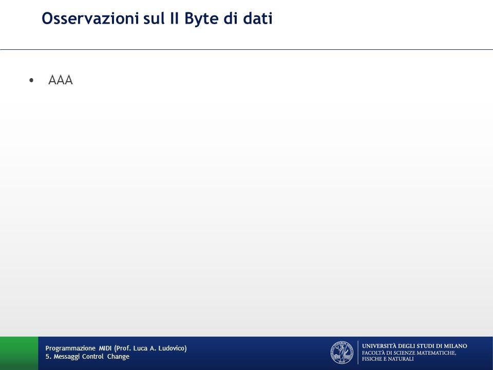 Osservazioni sul II Byte di dati