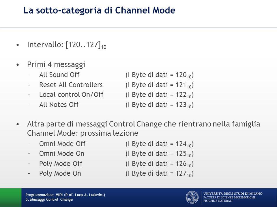 La sotto-categoria di Channel Mode