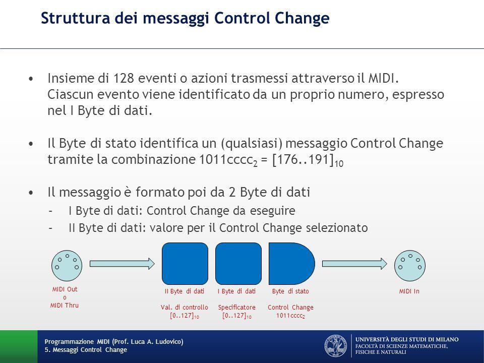 Struttura dei messaggi Control Change