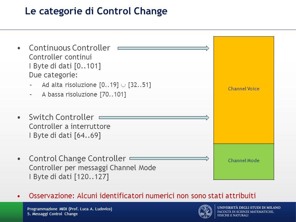 Le categorie di Control Change