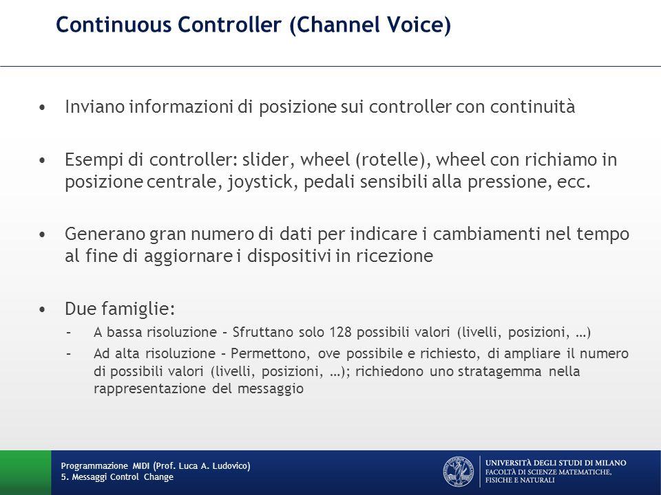 Continuous Controller (Channel Voice)