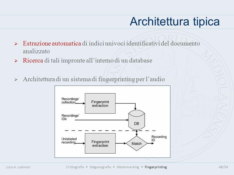 Architettura tipicaEstrazione automatica di indici univoci identificativi del documento analizzato.