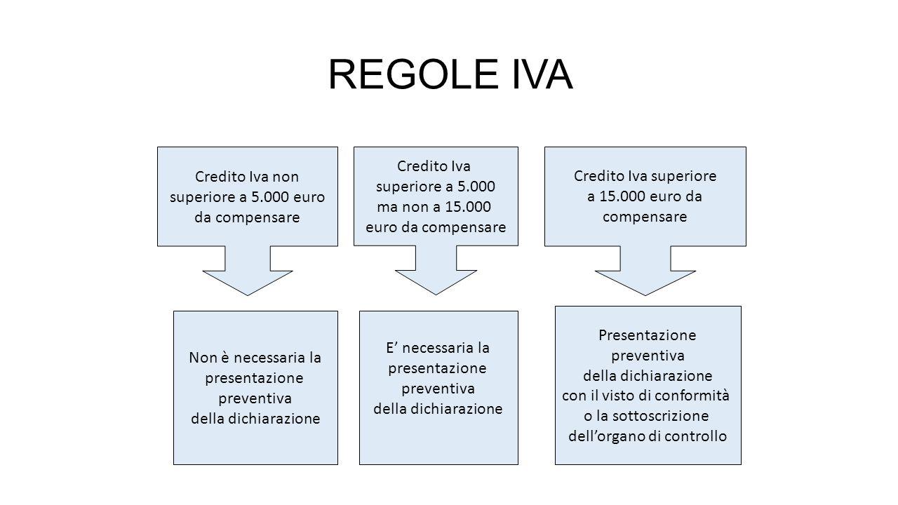 REGOLE IVA Credito Iva non superiore a 5.000 euro da compensare