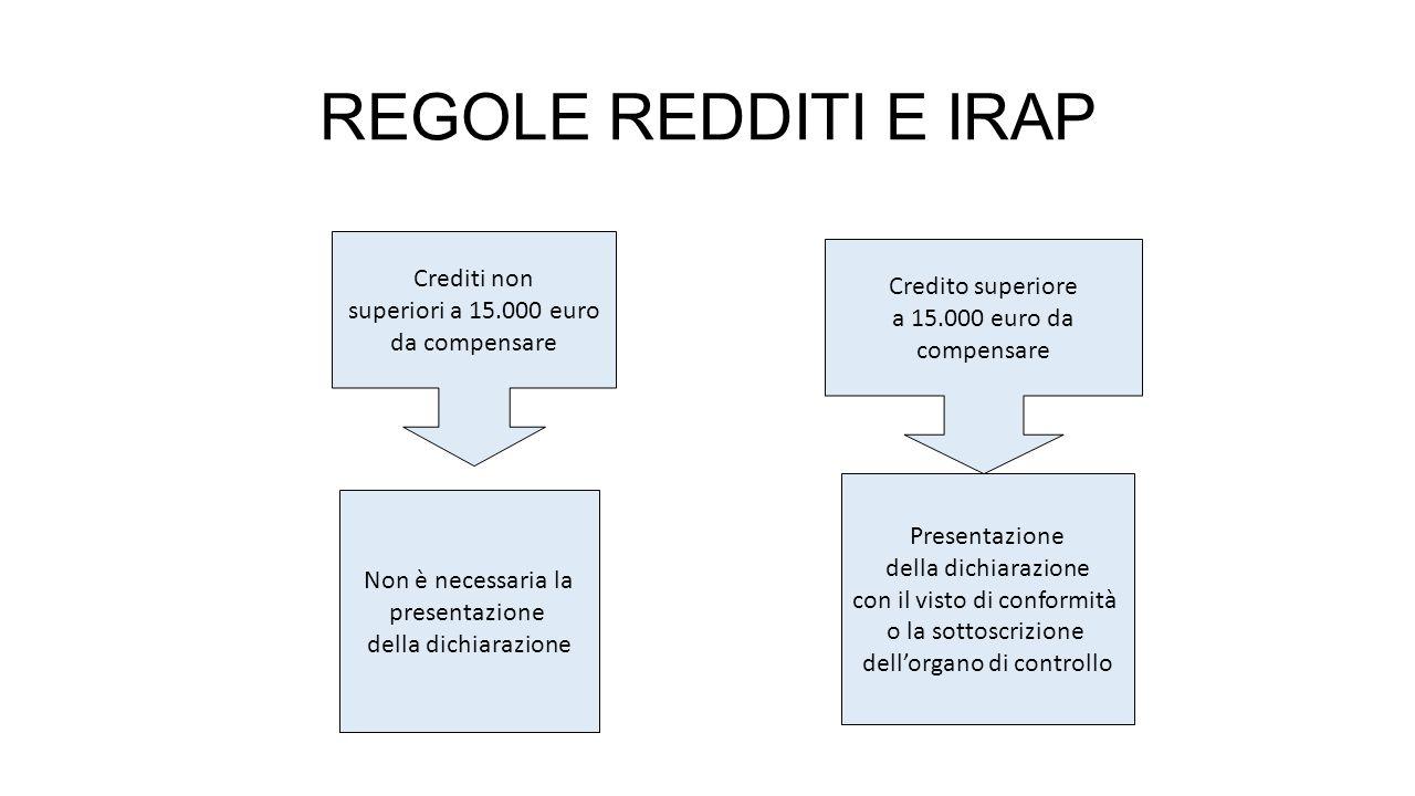 REGOLE REDDITI E IRAP Crediti non Credito superiore