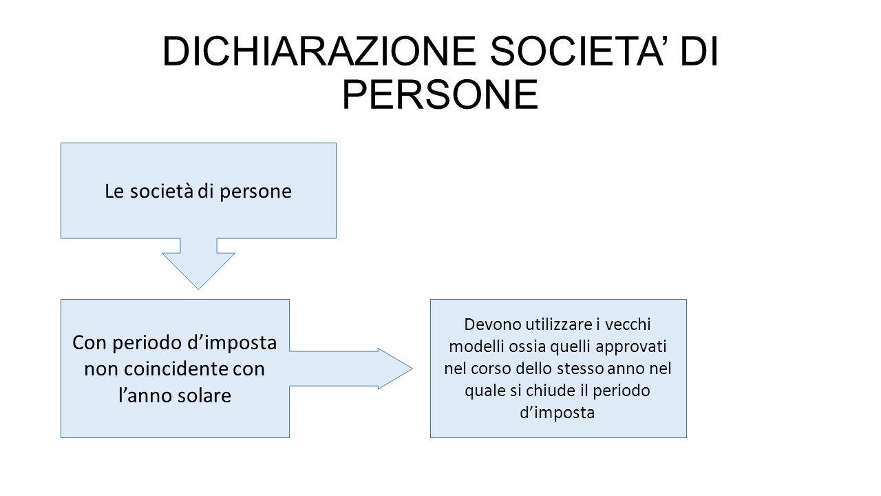 DICHIARAZIONE SOCIETA' DI PERSONE