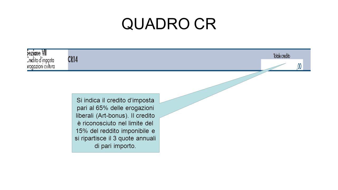 QUADRO CR